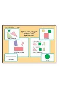 Табло по математика за 1. клас, Триъгълник, квадрат, правоъгълник, кръг, отсeчка