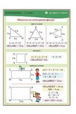 Табло по математика за 2. клас: Обиколка на геометрични фигури