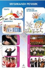 Табло по музика за 2. клас Музикален речник