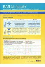 Как се пише? Справочни таблици по български език за 5. клас